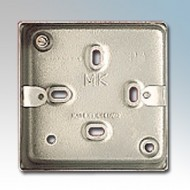 Metalclad Surface Mounting Boxes